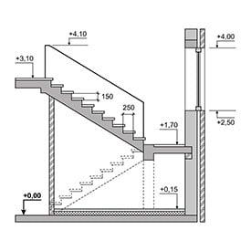 , Etapes de mesure: comment sont-elles calculées?monte escalier